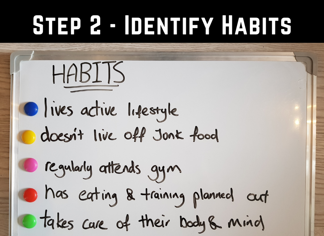 Goal Setting - Step 2 - Identify the habits that will make you successful