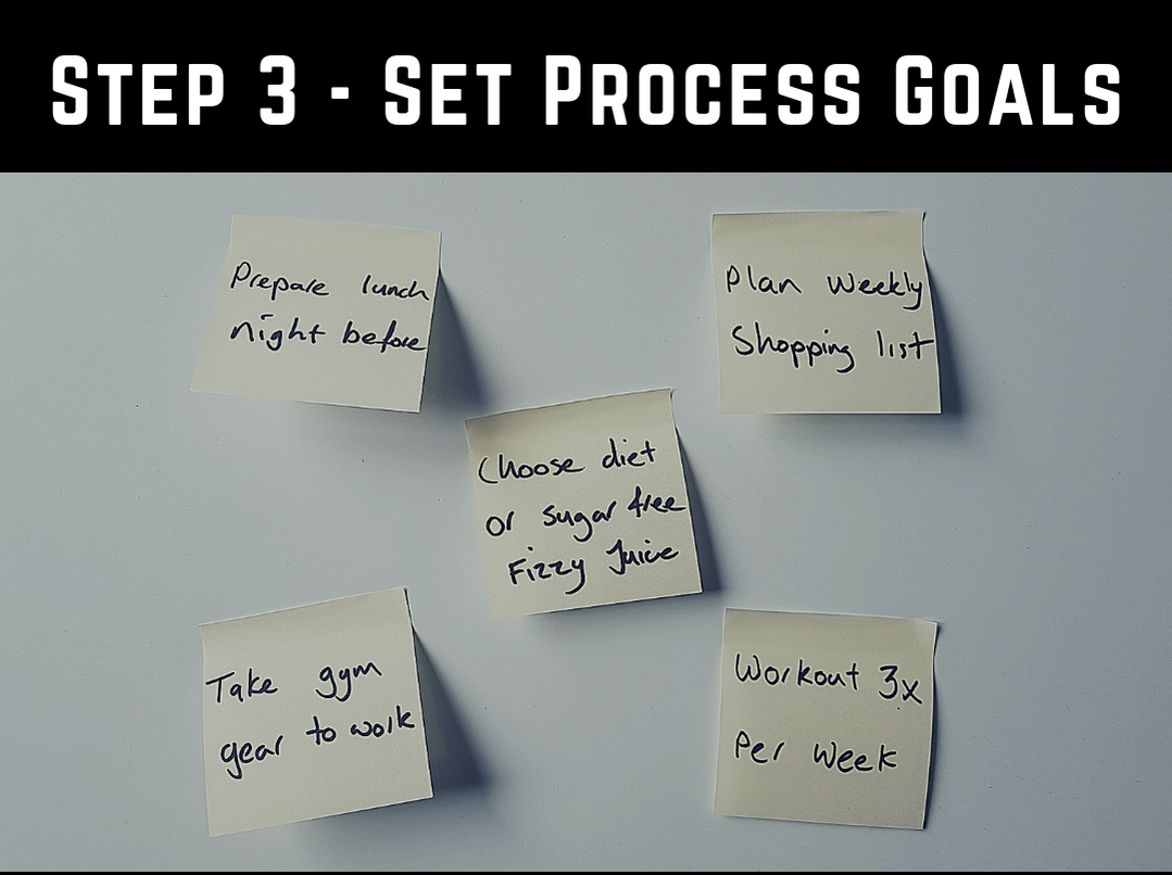 Goal Setting - Step 3 - Set Process Goals that you can track to stay accountable