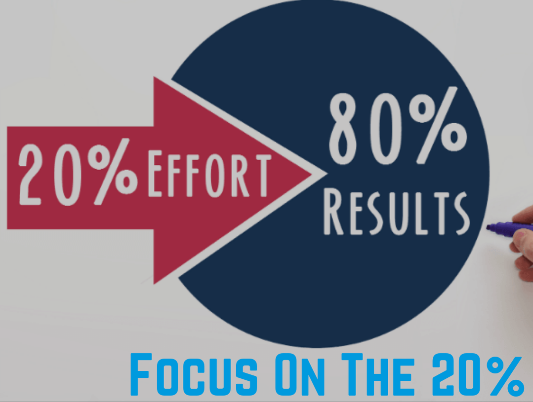 Gym and Fitness Tips to make sure you get the best results #4 - Focus on the 20% - The things that will give you the most return for the least effort